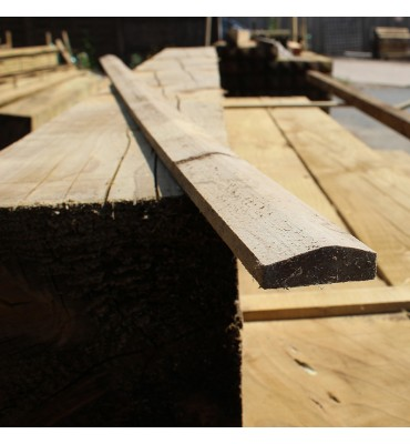 Capping for Fence Panels